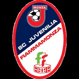 Fiammamonza logo