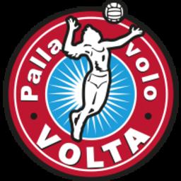 Nardi Volta logo