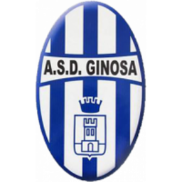 Ginosa logo