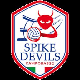 Spike Devils logo