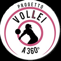 Trentino Energie logo