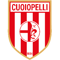 Cuoiopelli