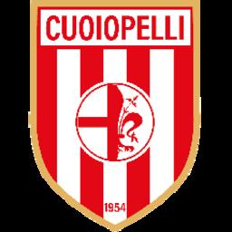 Cuoiopelli logo