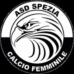 Spezia Femminile logo