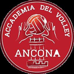 Bontempi C. Ancona logo