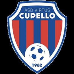 Virtus Cupello logo