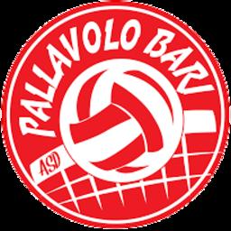 M2G Bari logo