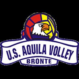Aquila Bronte logo