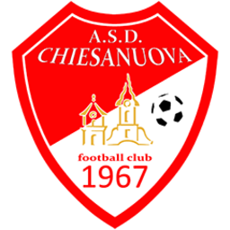 Chiesanuova logo