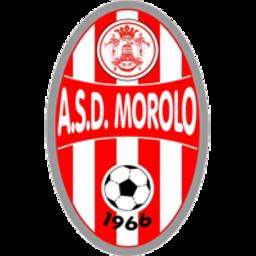 Morolo logo