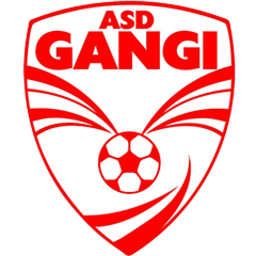 Gangi logo