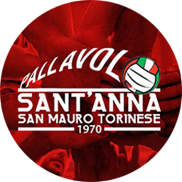 Sant'Anna Tomcar logo