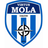 Virtus Mola