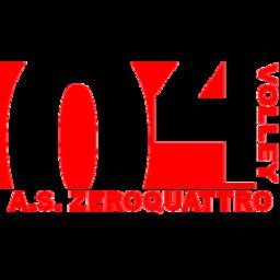Zeroquattro logo