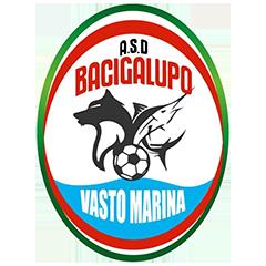 Bacigalupo Vasto Marina