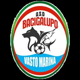 Bacigalupo Vasto Marina logo