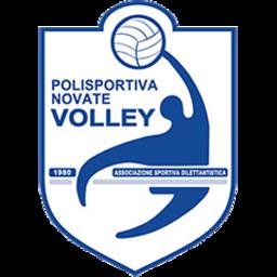 Coop Novate logo