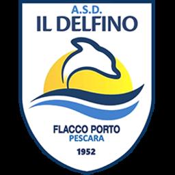 Il Delfino Curi Pescara logo