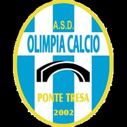 Olimpia 2002 logo