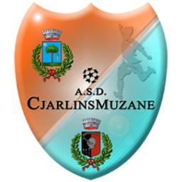 Cjarlins Muzane logo